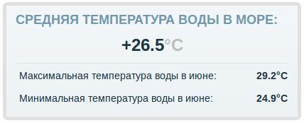 Погода: Египет, Шарм-эль-Шейх - июнь