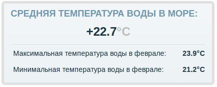 Погода: Шарм-эль-Шейх - февраль