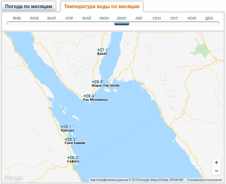 Погода в Египте в июле: Шарм