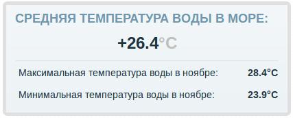 Погода в Шарме в ноябре