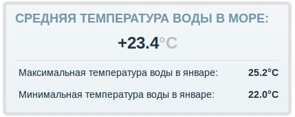 Погода в Шарме в январе