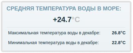 Температура воды в Шарм-эль-Шейхе в декабре